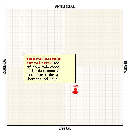 Politicômetro